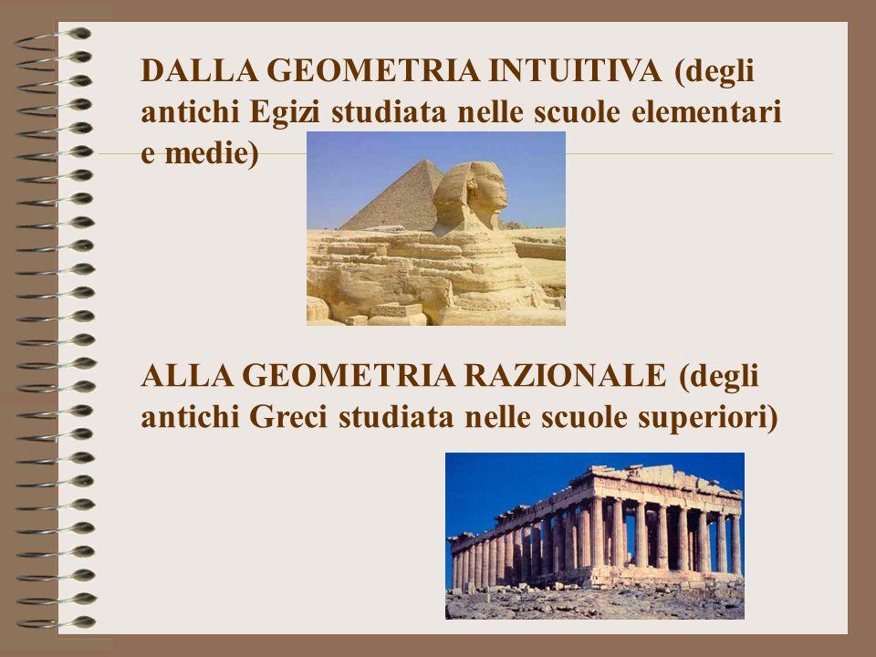 DALLA GEOMETRIA INTUITIVA (degli antichi Egizi studiata nelle scuole elementari e medie) ALLA GEOMETRIA RAZIONALE (degli antichi Greci studiata nelle