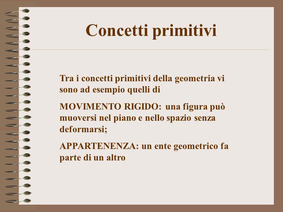 Concetti primitivi Tra i concetti primitivi della geometria vi sono ad esempio quelli di MOVIMENTO RIGIDO: una figura può muoversi nel piano e nello s