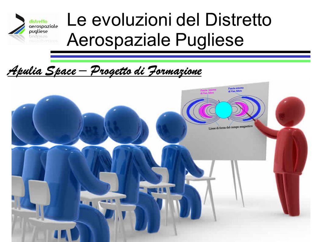 Apulia Space – Progetto di Formazione Le evoluzioni del Distretto Aerospaziale Pugliese