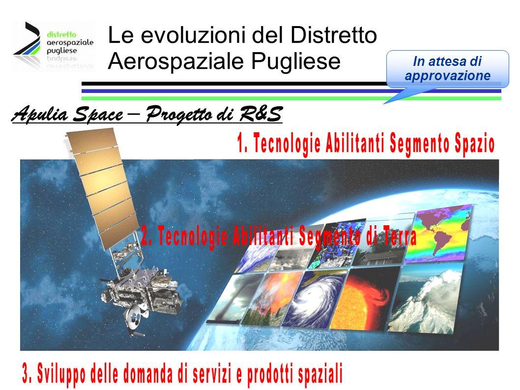 Le evoluzioni del Distretto Aerospaziale Pugliese Apulia Space – Progetto di R&S In attesa di approvazione