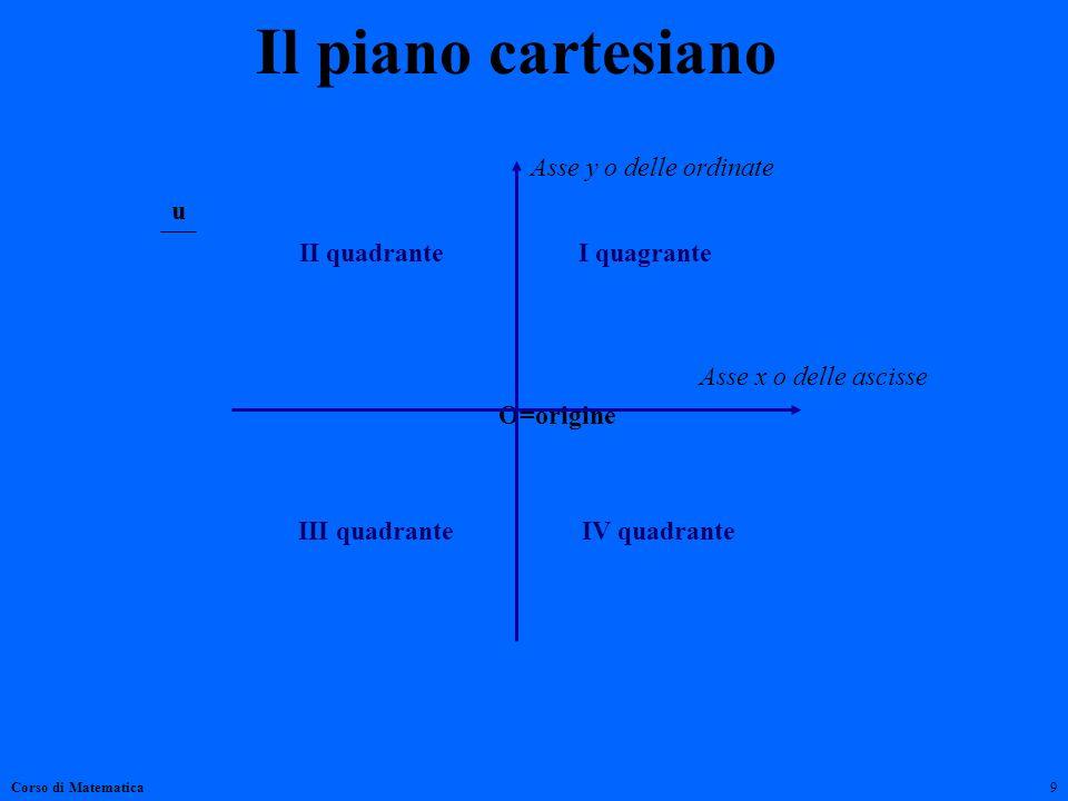 Il piano cartesiano Asse y o delle ordinate u II quadrante I quagrante Asse x o delle ascisse O=origine III quadrante IV quadrante Corso di Matematica