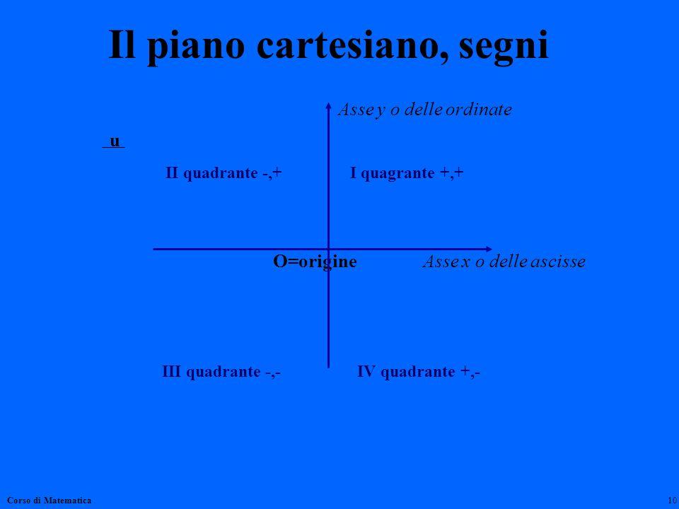 Il piano cartesiano, segni Asse y o delle ordinate u II quadrante -,+ I quagrante +,+ O=origine Asse x o delle ascisse III quadrante -,- IV quadrante