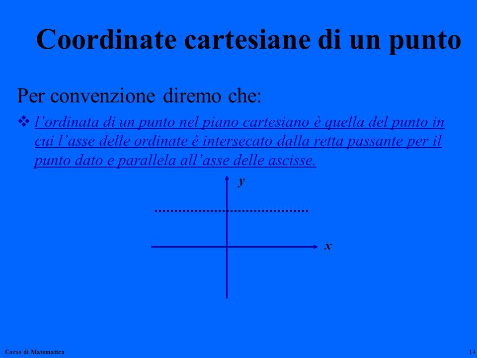 Coordinate cartesiane di un punto Per convenzione diremo che: lordinata di un punto nel piano cartesiano è quella del punto in cui lasse delle ordinat