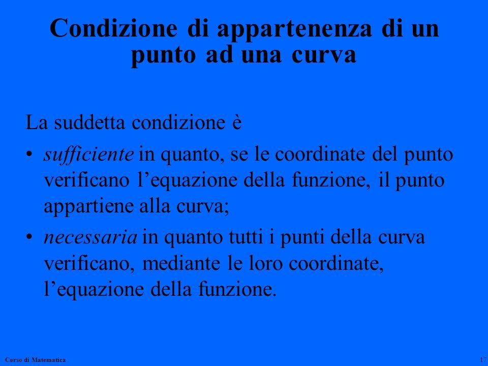 Condizione di appartenenza di un punto ad una curva La suddetta condizione è sufficiente in quanto, se le coordinate del punto verificano lequazione d
