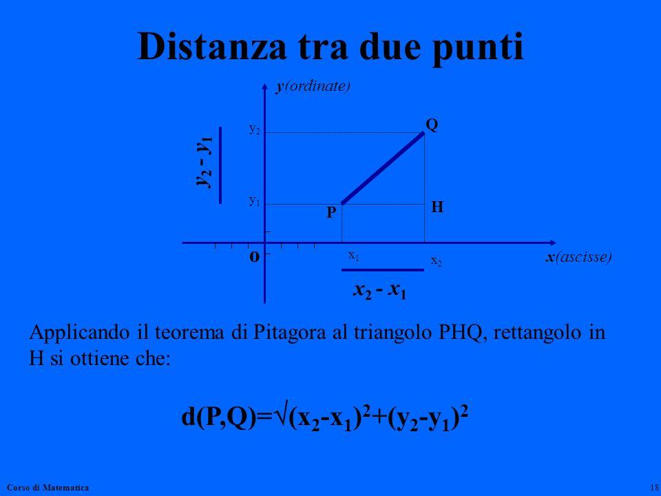 Distanza tra due punti Applicando il teorema di Pitagora al triangolo PHQ, rettangolo in H si ottiene che: d(P,Q)= (x 2 -x 1 ) 2 +(y 2 -y 1 ) 2 Corso