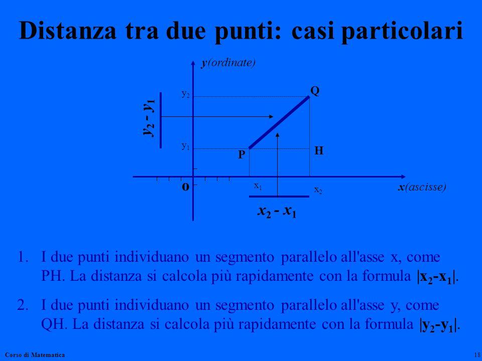Distanza tra due punti: casi particolari 1.I due punti individuano un segmento parallelo all'asse x, come PH. La distanza si calcola più rapidamente c