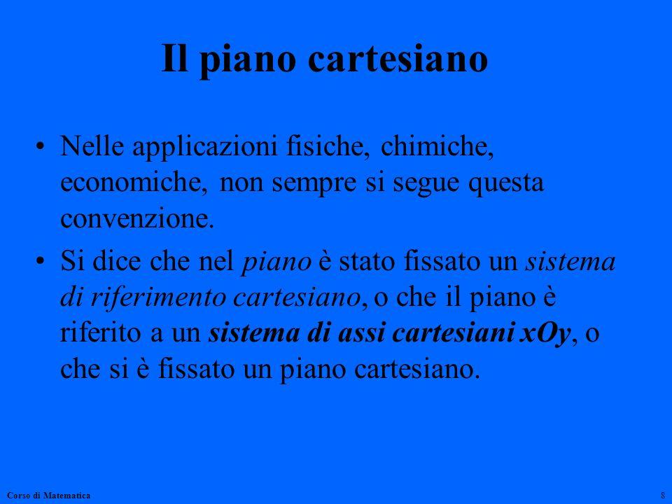 Il piano cartesiano Asse y o delle ordinate u II quadrante I quagrante Asse x o delle ascisse O=origine III quadrante IV quadrante Corso di Matematica9