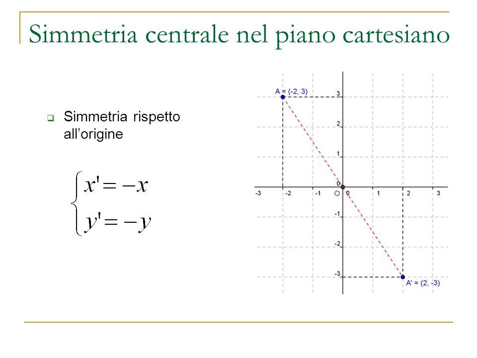Simmetria centrale nel piano cartesiano Simmetria rispetto allorigine