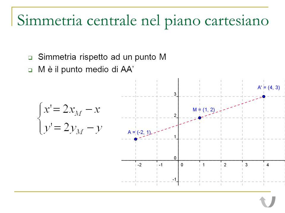 Simmetria centrale nel piano cartesiano Simmetria rispetto ad un punto M M è il punto medio di AA