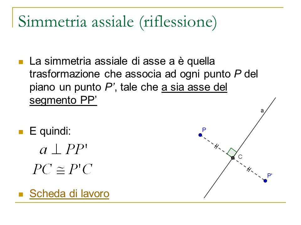 Simmetria assiale (riflessione) La simmetria assiale di asse a è quella trasformazione che associa ad ogni punto P del piano un punto P, tale che a si