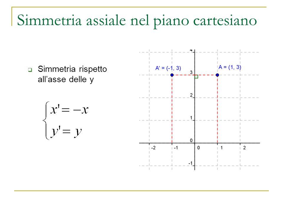 Simmetria assiale nel piano cartesiano Simmetria rispetto allasse delle y