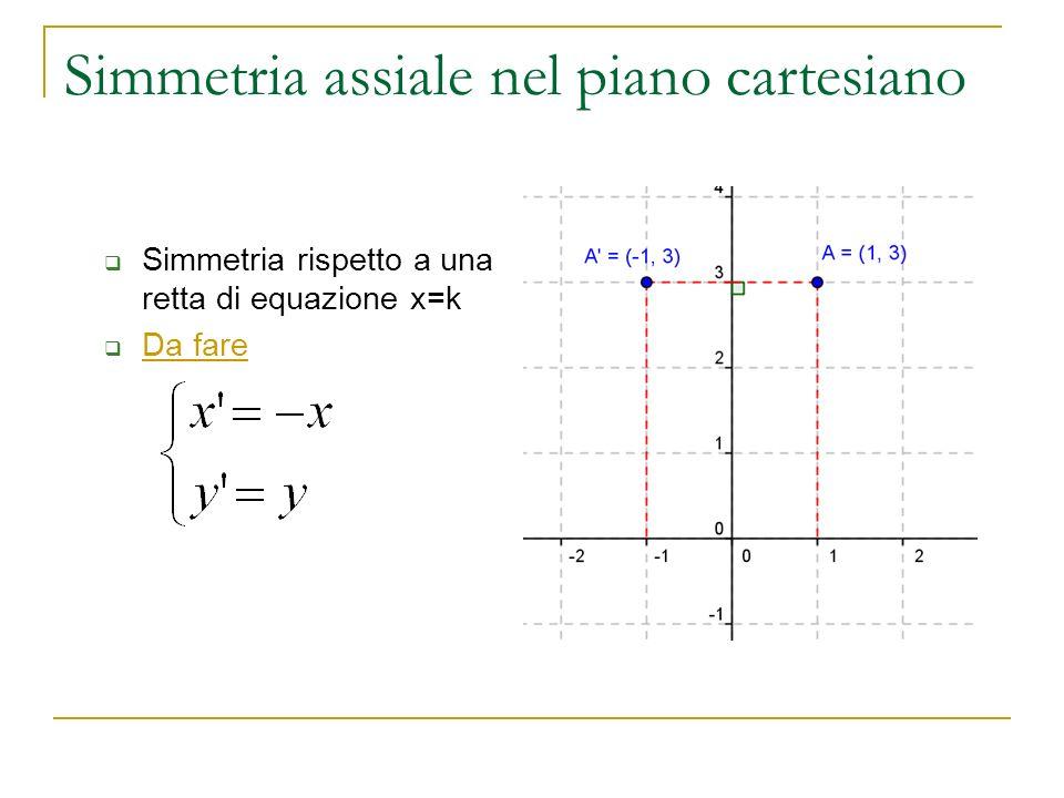 Simmetria assiale nel piano cartesiano Simmetria rispetto a una retta di equazione x=k Da fare