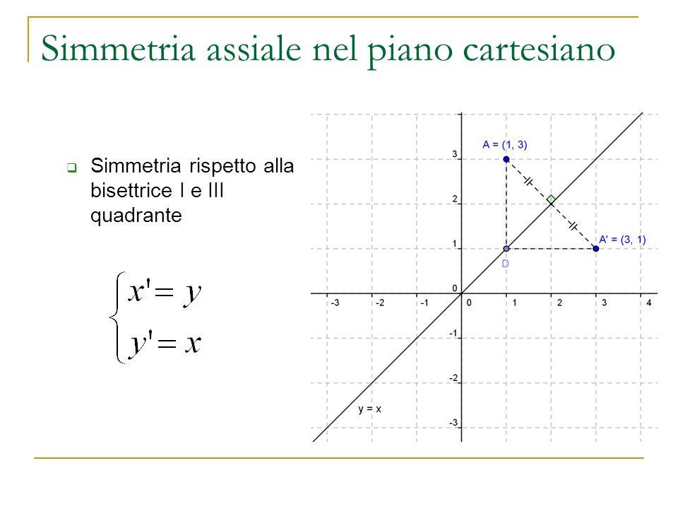 Simmetria assiale nel piano cartesiano Simmetria rispetto alla bisettrice I e III quadrante