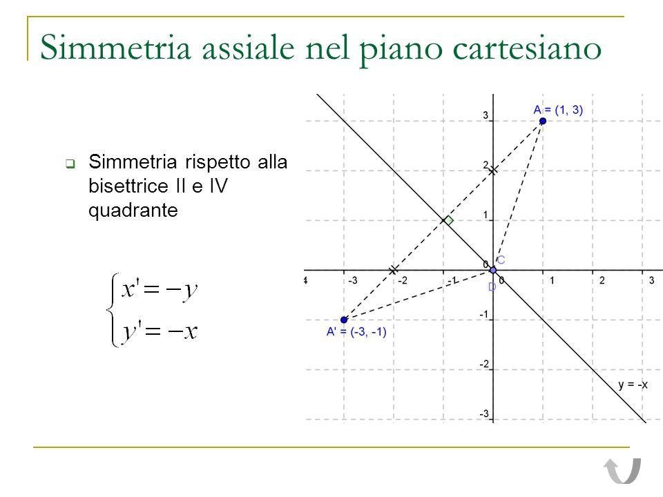 Simmetria assiale nel piano cartesiano Simmetria rispetto alla bisettrice II e IV quadrante