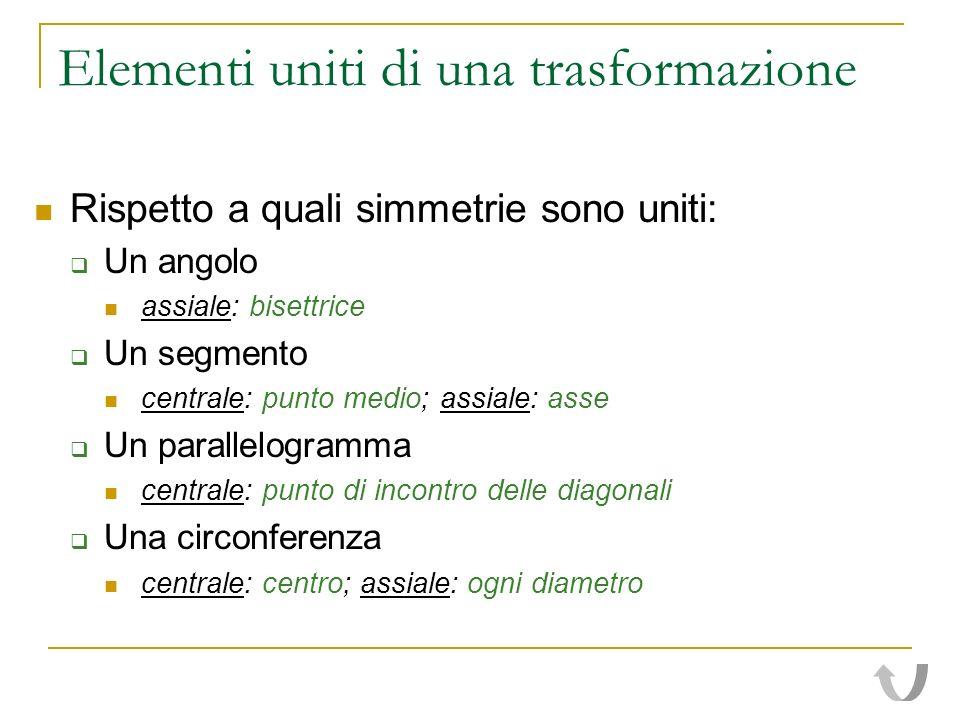 Elementi uniti di una trasformazione Rispetto a quali simmetrie sono uniti: Un angolo assiale: bisettrice Un segmento centrale: punto medio; assiale: