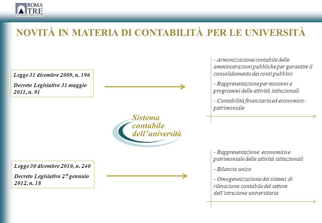 NOVITÀ IN MATERIA DI CONTABILITÀ PER LE UNIVERSITÀ - Armonizzazione contabile delle amministrazioni pubbliche per garantire il consolidamento dei cont
