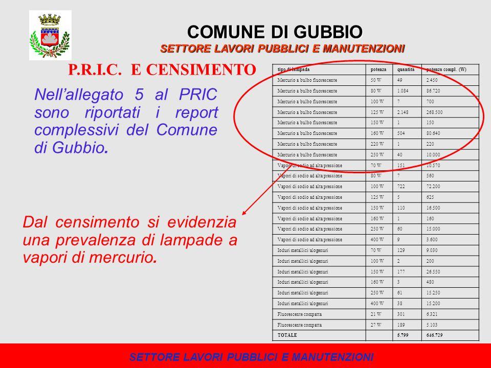 Nellallegato 5 al PRIC sono riportati i report complessivi del Comune di Gubbio. COMUNE DI GUBBIO SETTORE LAVORI PUBBLICI E MANUTENZIONI P.R.I.C. E CE