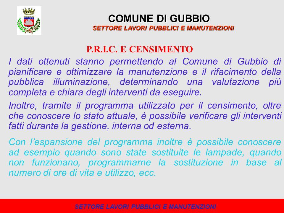 I dati ottenuti stanno permettendo al Comune di Gubbio di pianificare e ottimizzare la manutenzione e il rifacimento della pubblica illuminazione, det