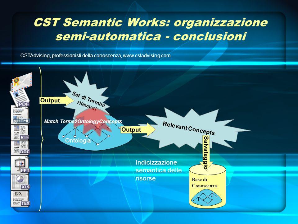 CST Semantic Works: organizzazione semi-automatica - conclusioni CSTAdvising, professionisti della conoscenza, www.cstadvising.com Output Ontologia Set di Termini rilevanti Match Terms2OntologyConcepts Relevant Concepts Output Base di Conoscenza Salvataggio Indicizzazione semantica delle risorse