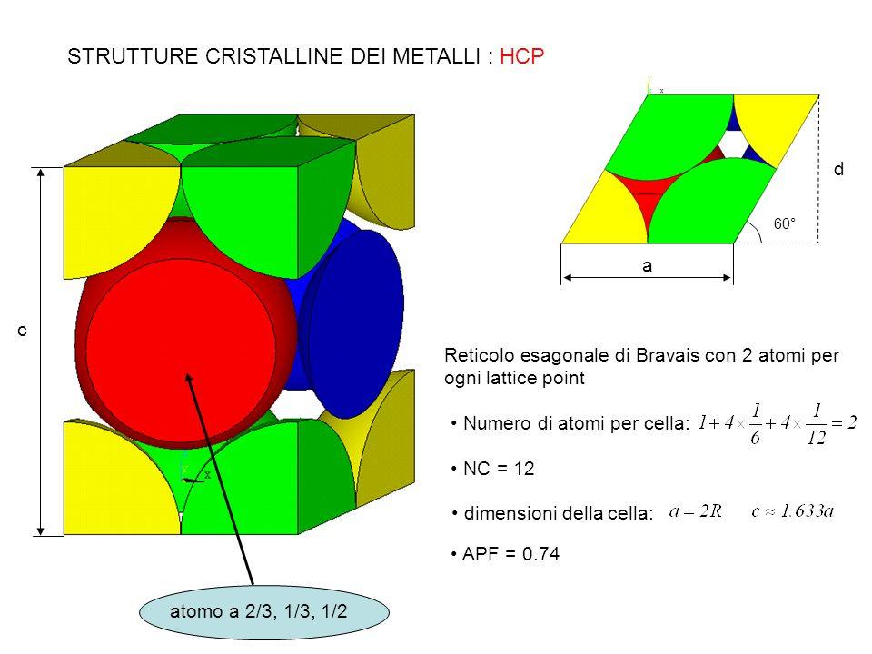 STRUTTURE CRISTALLINE DEI METALLI : HCP APF = 0.74 Reticolo esagonale di Bravais con 2 atomi per ogni lattice point Numero di atomi per cella: NC = 12