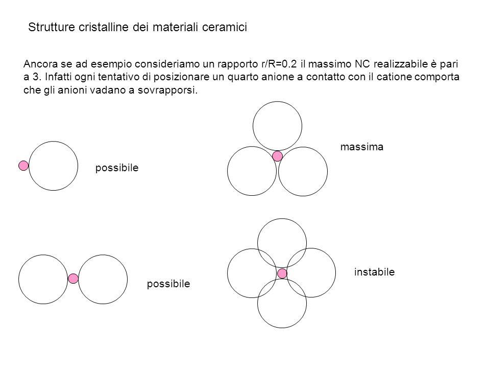 Strutture cristalline dei materiali ceramici Ancora se ad esempio consideriamo un rapporto r/R=0.2 il massimo NC realizzabile è pari a 3. Infatti ogni