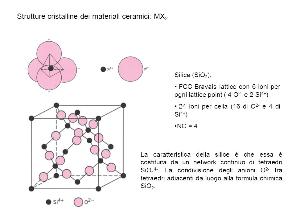 Strutture cristalline dei materiali ceramici: MX 2 Silice (SiO 2 ): FCC Bravais lattice con 6 ioni per ogni lattice point ( 4 O 2- e 2 Si 4+ ) 24 ioni