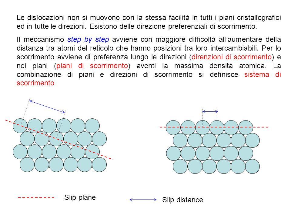 Le dislocazioni non si muovono con la stessa facilità in tutti i piani cristallografici ed in tutte le direzioni. Esistono delle direzione preferenzia