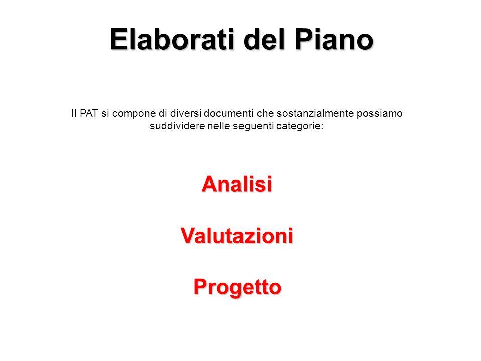 Elaborati del Piano DOCUMENTI DI ANALISI Relazione Geologica Relazione Agronomica TAV.