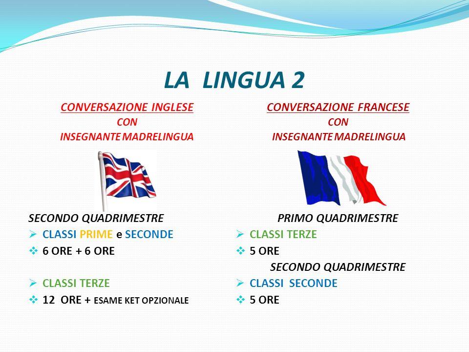 LA LINGUA 2 CONVERSAZIONE INGLESE CON INSEGNANTE MADRELINGUA SECONDO QUADRIMESTRE CLASSI PRIME e SECONDE 6 ORE + 6 ORE CLASSI TERZE 12 ORE + ESAME KET OPZIONALE CONVERSAZIONE FRANCESE CON INSEGNANTE MADRELINGUA PRIMO QUADRIMESTRE CLASSI TERZE 5 ORE SECONDO QUADRIMESTRE CLASSI SECONDE 5 ORE
