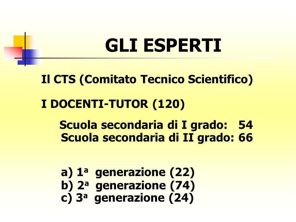 GLI ESPERTI Il CTS (Comitato Tecnico Scientifico) I DOCENTI-TUTOR (120) Scuola secondaria di I grado: 54 Scuola secondaria di II grado: 66 a) 1 a gene