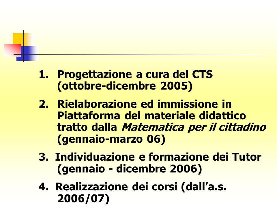1.Progettazione a cura del CTS (ottobre-dicembre 2005) 2.Rielaborazione ed immissione in Piattaforma del materiale didattico tratto dalla Matematica p