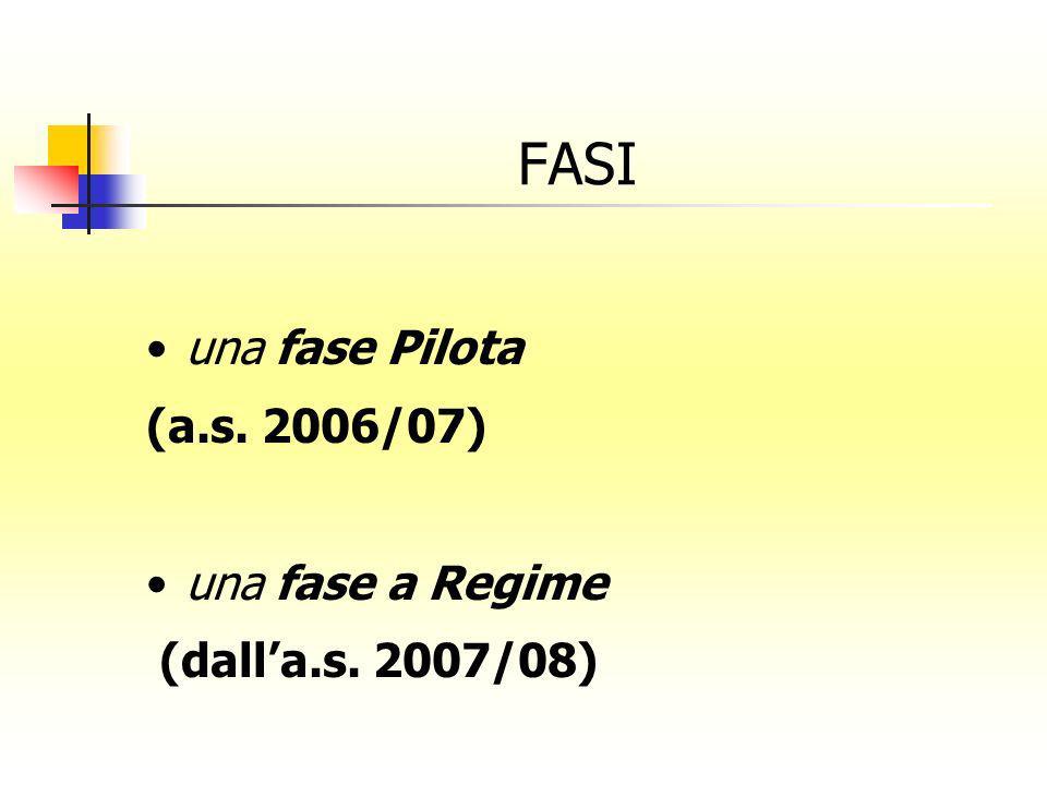 FASI una fase Pilota (a.s. 2006/07) una fase a Regime (dalla.s. 2007/08)