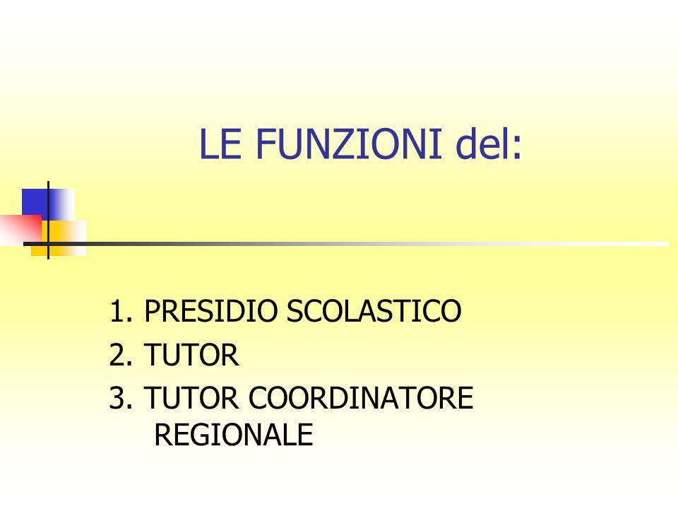 LE FUNZIONI del: 1. PRESIDIO SCOLASTICO 2. TUTOR 3. TUTOR COORDINATORE REGIONALE