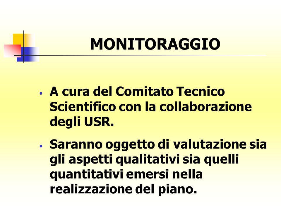 MONITORAGGIO A cura del Comitato Tecnico Scientifico con la collaborazione degli USR. Saranno oggetto di valutazione sia gli aspetti qualitativi sia q