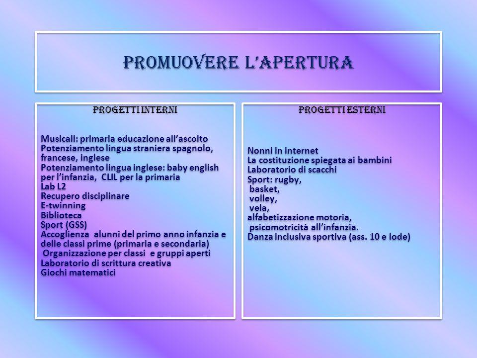 PROMUOVERE LAPERTURA PROGETTI INTERNI Musicali: primaria educazione allascolto Potenziamento lingua straniera spagnolo, francese, inglese Potenziament