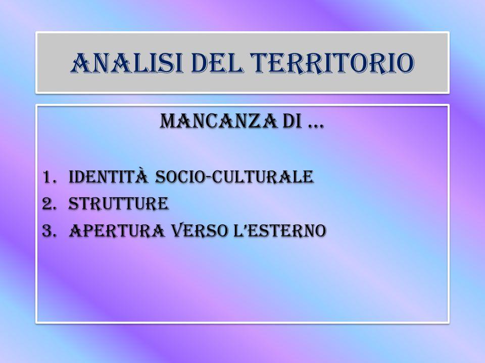ANALISI DEL TERRITORIO MANCANZA DI … 1.Identità Socio-culturale 2.Strutture 3.Apertura Verso lesterno MANCANZA DI … 1.Identità Socio-culturale 2.Strutture 3.Apertura Verso lesterno