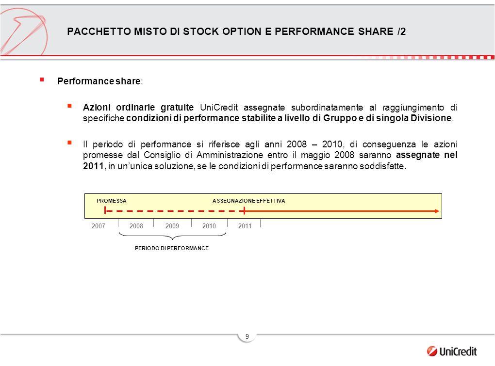 9 Performance share: Azioni ordinarie gratuite UniCredit assegnate subordinatamente al raggiungimento di specifiche condizioni di performance stabilite a livello di Gruppo e di singola Divisione.
