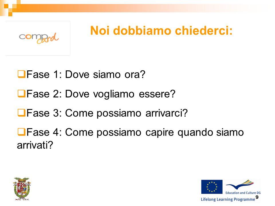 20 Ogni partner dovrà presentare il piano di disseminazione e accrescimento entro Febbraio 2010 GRAZIE!