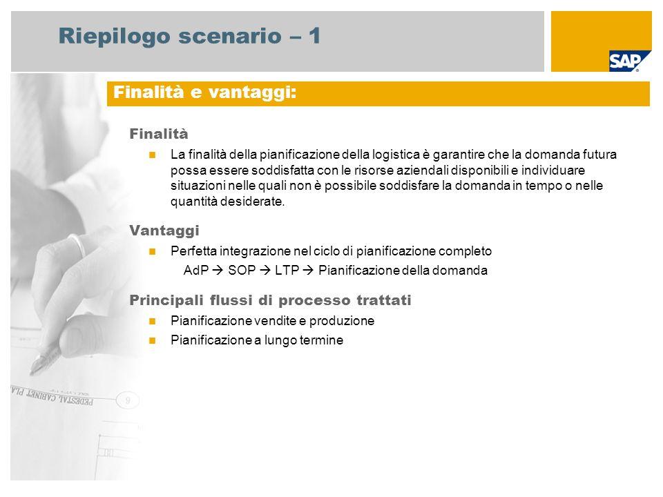 Riepilogo scenario – 1 Finalità La finalità della pianificazione della logistica è garantire che la domanda futura possa essere soddisfatta con le ris