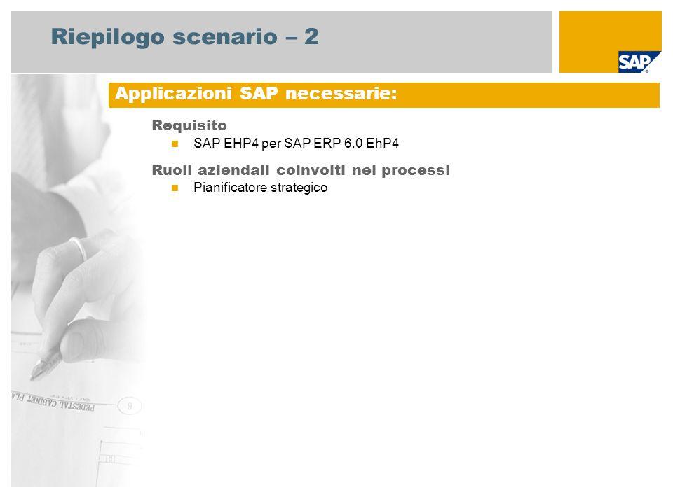 Riepilogo scenario – 2 Requisito SAP EHP4 per SAP ERP 6.0 EhP4 Ruoli aziendali coinvolti nei processi Pianificatore strategico Applicazioni SAP necess