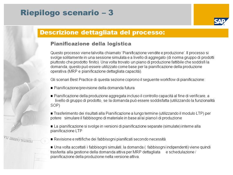 Riepilogo scenario – 3 Pianificazione della logistica Questo processo viene talvolta chiamato Pianificazione vendite e produzione. Il processo si svol