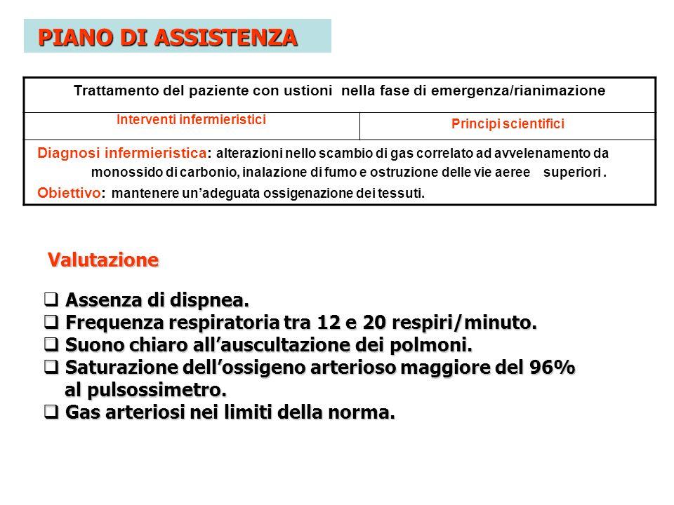 PIANO DI ASSISTENZA Trattamento del paziente con ustioni nella fase di emergenza/rianimazione Interventi infermieristici Principi scientifici Diagnosi