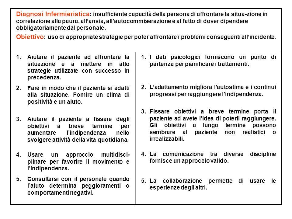 Diagnosi Infermieristica : insufficiente capacità della persona di affrontare la situa-zione in correlazione alla paura, allansia, allautocommiserazio