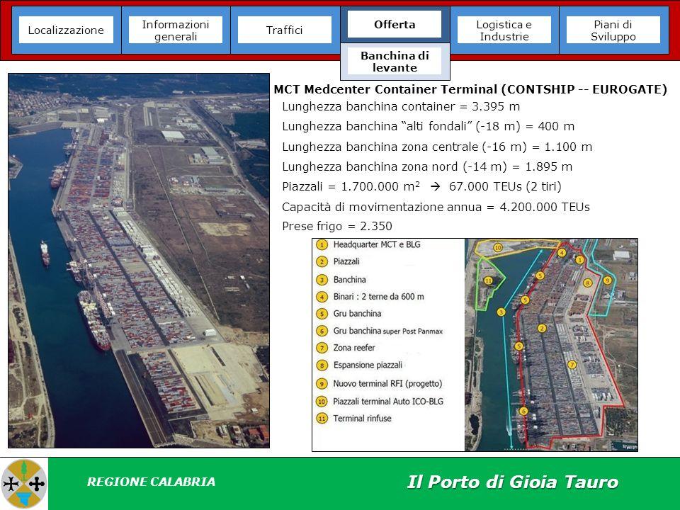 Lunghezza banchina container = 3.395 m Capacità di movimentazione annua = 4.200.000 TEUs MCT Medcenter Container Terminal (CONTSHIP -- EUROGATE) Lunghezza banchina alti fondali (-18 m) = 400 m Lunghezza banchina zona centrale (-16 m) = 1.100 m Lunghezza banchina zona nord (-14 m) = 1.895 m Piazzali = 1.700.000 m 2 67.000 TEUs (2 tiri) Prese frigo = 2.350 Il Porto di Gioia Tauro Localizzazione Informazioni generali Offerta Logistica e Industrie Piani di Sviluppo Traffici Banchina di levante REGIONE CALABRIA