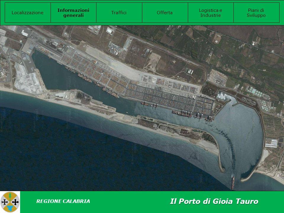 CARATTERISTICHE TECNICHE DEL PORTO Superficie ambito portuale (mq)3.500.000 Superficie specchio acqueo (mq)1.732.000 Superficie area industriale (mq)3.600.000 Diametro bacino di espansione (m)750 Diametro bacino di evoluzione (m)450 Larghezza canale (m)220 Lunghezza banchine container (m)3.395 Piazzali terminal container (mq)1.700.000 Prese frigorifere2.350 Profondità fondali (m) Banchina container alti fondali (400 m)18 Canale zona centrale (1.100 m)17 Canale zona nord (1.895 m)14,5 Gru di banchina27 Mega post-Panamax (sbraccio 62m)9 Super post-Panamax (sbraccio 48- 53m)18 Il Porto di Gioia Tauro Localizzazione Informazioni generali Offerta Logistica e Industrie Piani di Sviluppo Traffici REGIONE CALABRIA