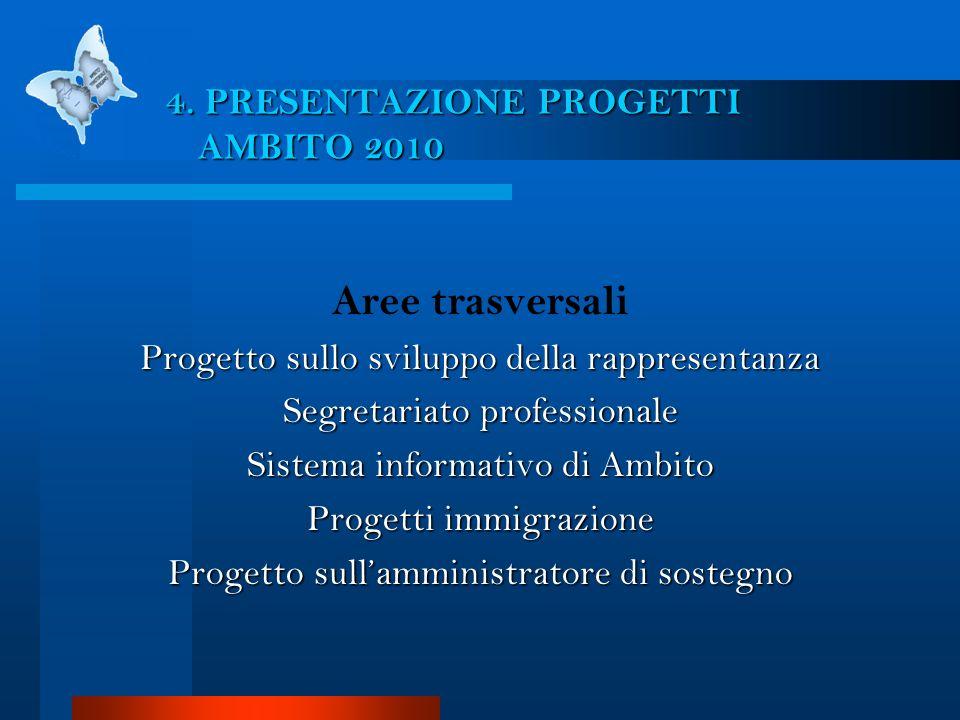 4. PRESENTAZIONE PROGETTI AMBITO 2010 4. PRESENTAZIONE PROGETTI AMBITO 2010 Aree trasversali Progetto sullo sviluppo della rappresentanza Segretariato