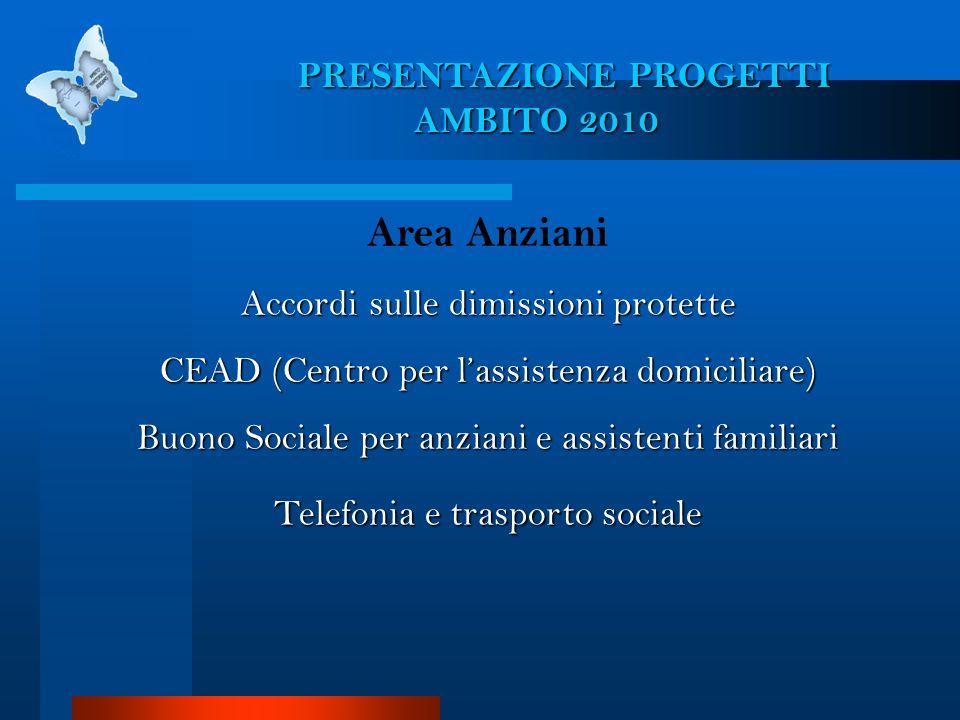 PRESENTAZIONE PROGETTI AMBITO 2010 Area Anziani Accordi sulle dimissioni protette CEAD (Centro per lassistenza domiciliare) Buono Sociale per anziani