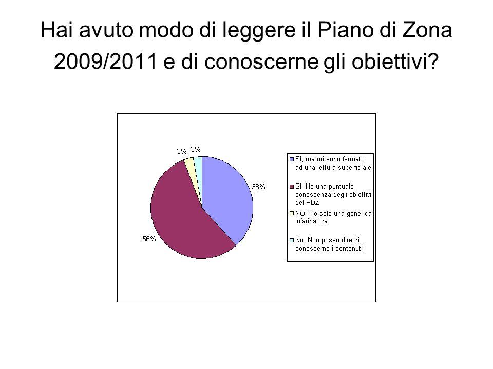 Hai avuto modo di leggere il Piano di Zona 2009/2011 e di conoscerne gli obiettivi?
