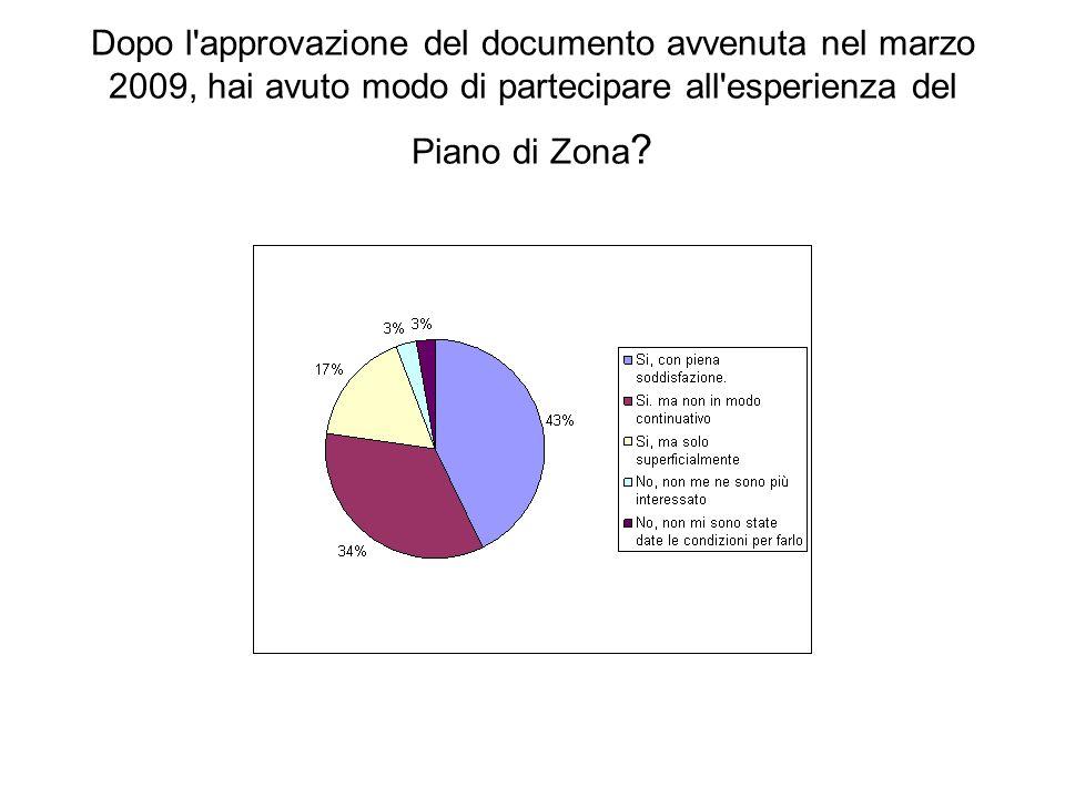 Dopo l'approvazione del documento avvenuta nel marzo 2009, hai avuto modo di partecipare all'esperienza del Piano di Zona ?