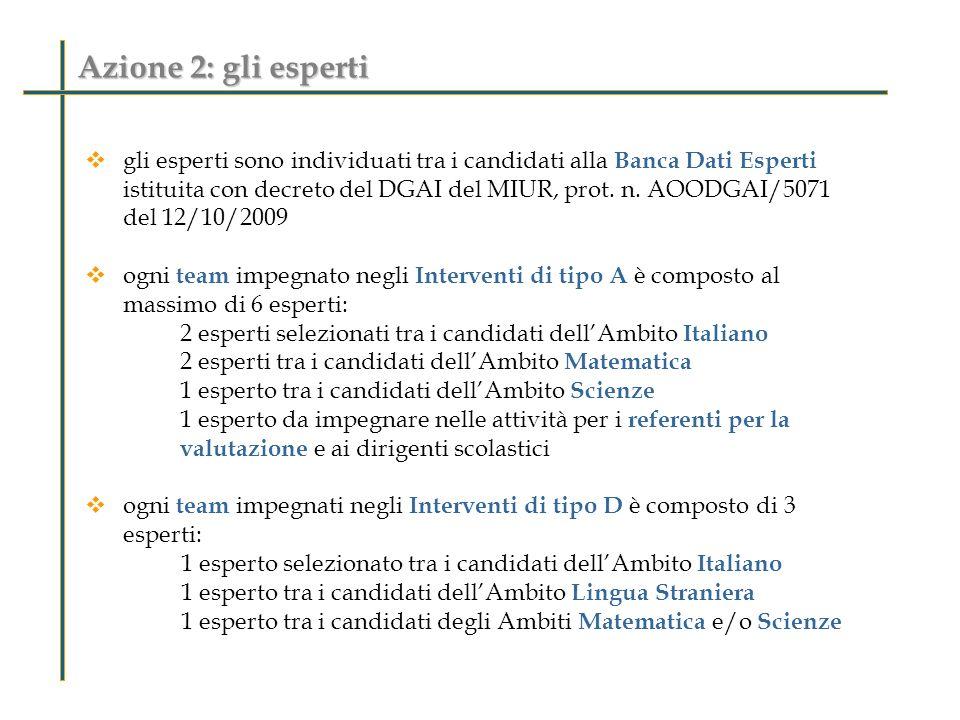 Azione 2: gli esperti gli esperti sono individuati tra i candidati alla Banca Dati Esperti istituita con decreto del DGAI del MIUR, prot.